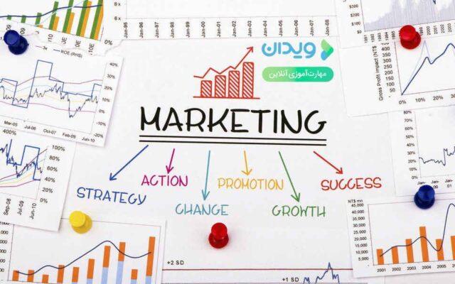 تاریخچه مفهوم بازاریابی