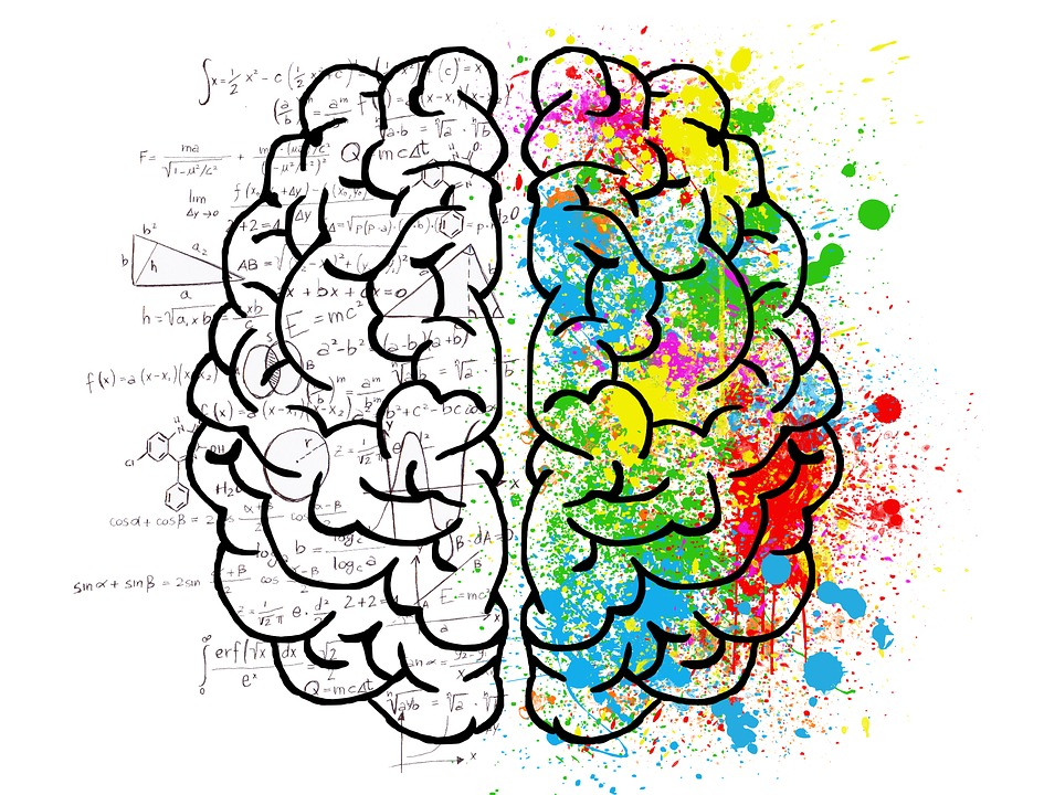 mindmap - 5 تکنیک بازاریابی عصبی که هر بازاریابی باید با آن آشناباشد